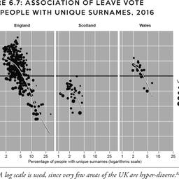 Figures | RULE BRITANNIA